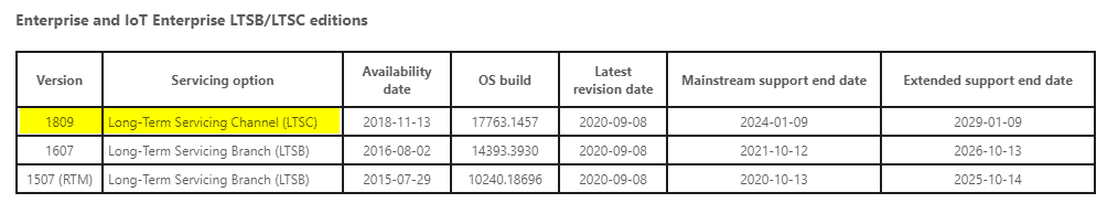 VMware Horizon 2006 (8) client not supported on Windows 10 build 1809 2